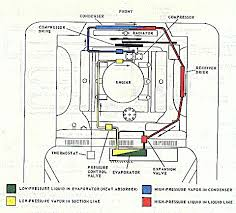 wiring diagram for central air conditioner wiring gibson air conditioner wiring diagram gibson auto wiring diagram on wiring diagram for central air conditioner