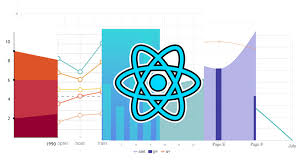 How I Chose The 1 Graph Library For My React Project Theodo