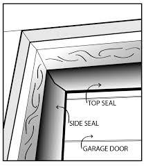 garage door side sealAutoCarecom  Weather Seal  Garage Door Weather Seal