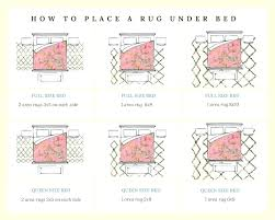 area rug for queen bed under diagram of placement a how big bedroom what size to area rug for queen bed placement under view