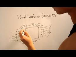 Wind Loads On Structures Youtube