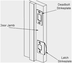door jamb diagram. Fine Diagram Door Frame Diagram Fresh Hardware Glossary Of Terms Homestead  Admirably In Jamb D