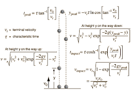 drag force gif. two common approaches to the quadratic drag force are: gif