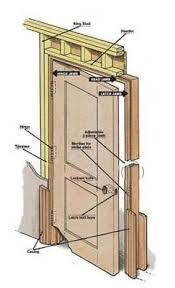 install front doorBest 25 Prehung doors ideas on Pinterest  Slider window Wrought