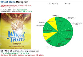 wheat thins multigrain risk and nutrition