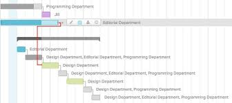Get Organized 5 Simple Steps For Getting Started With Gantt
