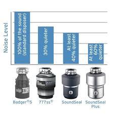 Garbage Disposal Comparison Chart Insinkerator Septic Assist