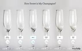 Specific Gravity Of Wine Chart Champagne Sweetness Scale From Brut To Doux Wine Folly