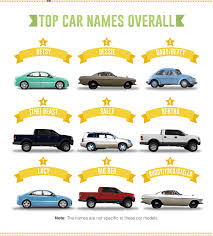 image result for funny mini cooper names car humor car insurance quotesfree