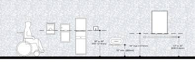 ada compliant mounting height for bathroom