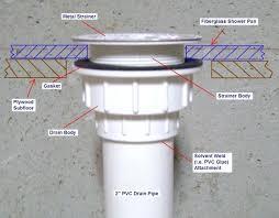 removing a bathtub drain plug impressive remove bathtub drain stopper how to replace remove bathtub drain removing a bathtub drain
