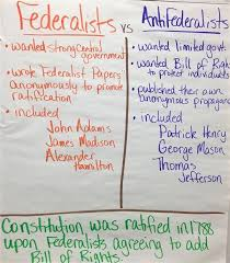 Federalist And Anti Federalist Anchor Chart Anchor Charts