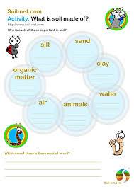 grade gardening soil - Google Search   FunLearning   Pinterest