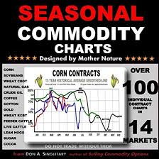 Seasonal Commodity Charts Designed By Mother Nature Don A