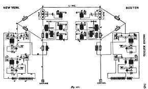 twinkle toes engineering edison s bridge quadruplex telegraph 1874 from prescott s electricity and electric telegraph 1888