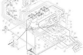 club car 36v wiring diagram 1991 club car 36 volt wiring diagram club car wiring diagram 36 volt at 1991 Club Car Wiring Diagram