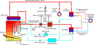 steam boiler piping diagram pdf steam image wiring steam boiler piping diagram pdf steam auto wiring diagram schematic