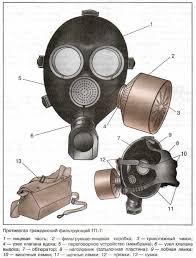 Обеспечение химической защиты населения ОБЖ класс Смирнов Противогаз гражданский фильтрующий ГП 7