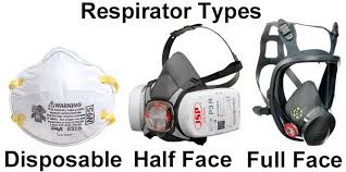 <b>N95</b> vs FFP3 & <b>FFP2</b> masks - what's the difference?