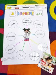 What Do Scientists Do Anchor Chart Welcome To Room 36 What Is Science