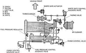 toyota c sel turbo engine vacuum diagram toyota automotive repair guides vacuum diagrams vacuum diagrams autozone com