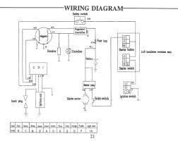 loncin 110cc wiring diagram wellread me loncin engine wiring diagram at Loncin Wiring Diagram