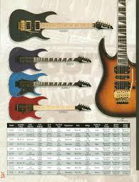 ibanez ex models jemsite ibanezrules com catalogs us 1993 ex 3 jpg