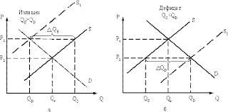 Реферат Рыночное Равновесие  Рыночное равновесие