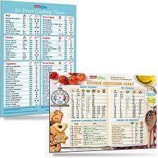 Food Equivalents Chart