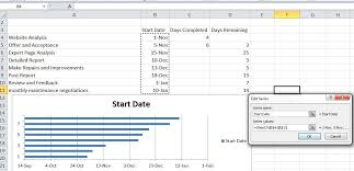 Gantt Chart Excel 2007 Tutorial Excel Tips Tutorial How To Make Gantt Chart In Microsoft Excel