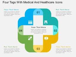 Medical Presentation Powerpoint Templates Medical Powerpoint Templates Backgrounds Presentation Slides Ppt