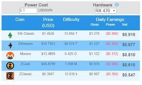 Crypto Mining Profitability Chart My Crypto Buddy