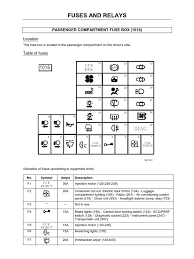 renault clio fuses relay mechanical fan Fuse Box Symbol Fuse Box Symbol #22 fuse box symbols