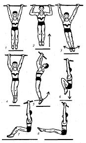 Коррекция физического развития студента Реферат Рис 5 14 Наиболее простые упражнения способствующие