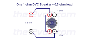 subwoofer wiring diagrams one 1 ohm dual voice coil dvc speaker one 1 ohm dvc speaker 0 5 ohm load