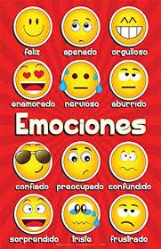 Spanish Feelings Chart Emotions Poster Spanish