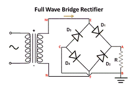 circuit diagram of full wave bridge rectifier info circuit diagram of full wave bridge rectifier the wiring diagram wiring circuit
