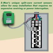 3 phase energy meter connection diagram images meter base wiring submeter wiring diagram electrical and