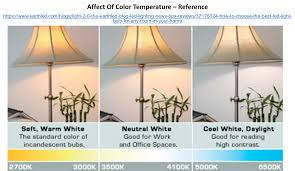 natural light lamp for office. The Other Design Deliverable Is To Develop LED Lighting That Which Mimics Natural Sunlight As Much Commercially Viable \u2013 95% Of CRI Index Light Lamp For Office P