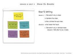 Lucy Calkins Anchor Chart Post Its Writing Workshop Ms Ramirez Mrs Espinals Kindergarten