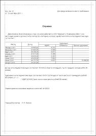 Отчёт о практике в администрации города поиск закончен Отчет по практике отчет о прохождении учебной практики в