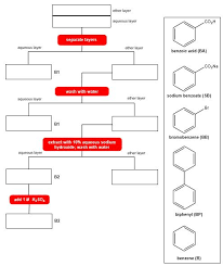 Benzoic Acid Extraction Flow Chart Solved Complete The Following Flow Chart For The Synthesi