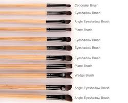 makeup brushes set and their uses