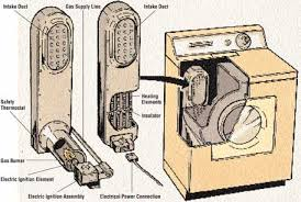 general electric microwave wiring diagram images general electric dryer wiring diagram general engine image for