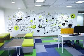 office wallpaper design. Office Pictures For Walls Wall Mural Motivational Wallpaper Design C