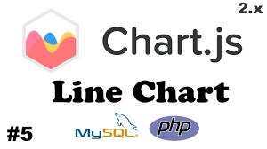 How To Use Json Data In Chart Js Chartjs 2 X How To Create Line Graph Using Data From Mysql Table And Php 5