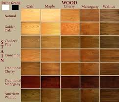 Furniture Stain Colors Chart Stain Charts Imploy Co