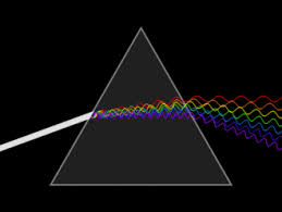 What Is Prism Prism Wikipedia