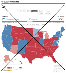 presidential elecion results you need a custom map for us presidential election results sas