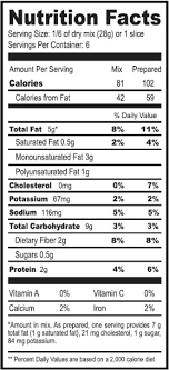 nutrition facts for pizza hula hawaiian pineapple and ham 8 slices serving size 1 slice the lemon pepper wings lead the pack with the most calories